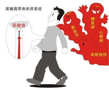 如何防治痛风合并高血压?高尿酸血症与高血压关系吗?