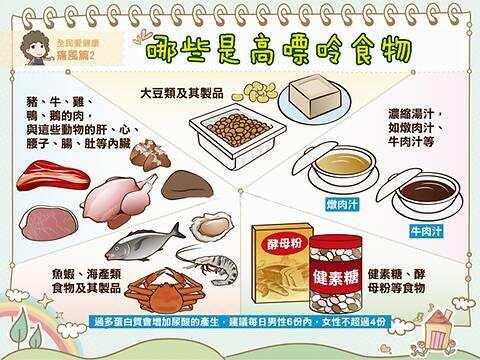 高嘌呤食物.jpg
